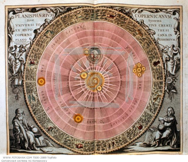 гравюра с изображением солнечной системы коперника