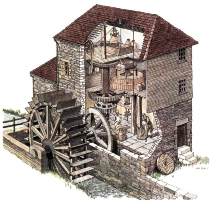Механизм ветряной мельницы
