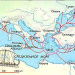 Великая греческая колонизация