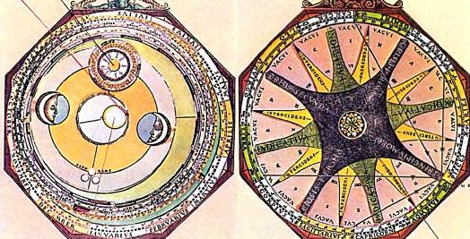 Древние инструменты астронома