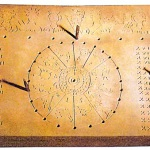 Что означают римские названия месяцев?
