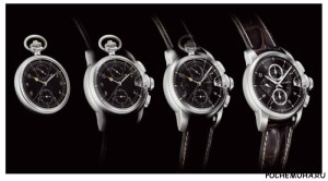 Эволюция часов