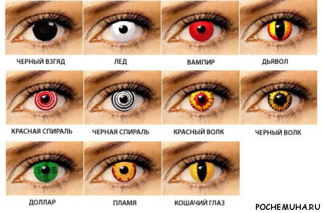 Как сделать красными глаза