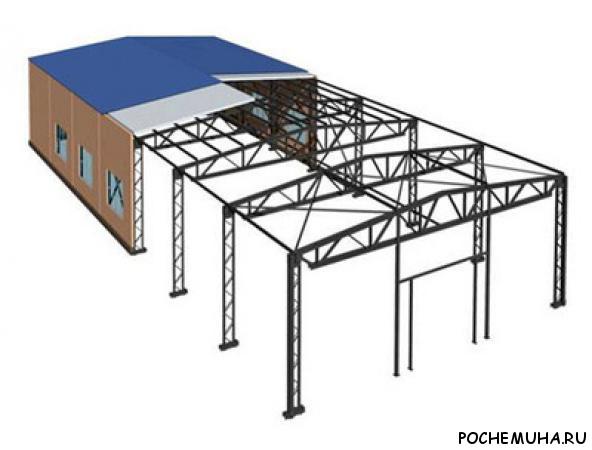 Модульное здание из металла