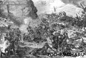 Причины русско-турецкой войне 1877-1878 г.г.
