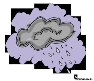 При каких условиях из облака выпадают осадки