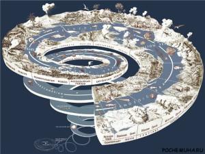 Часы геологического времени
