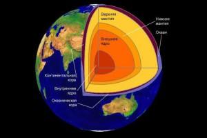 Что происходит внутри нашей планеты