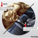 Использование новых технологий в тонировании автомобиля